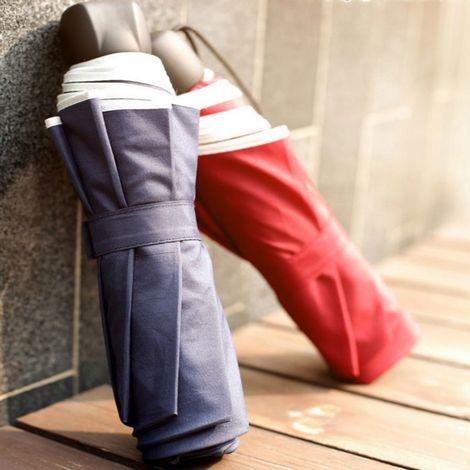 Как выбрать мужской зонт 5 полезных советов – Складной зонт
