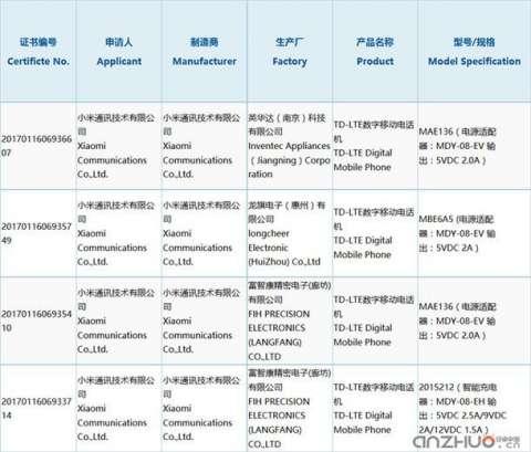 Xiaomi Mi5С