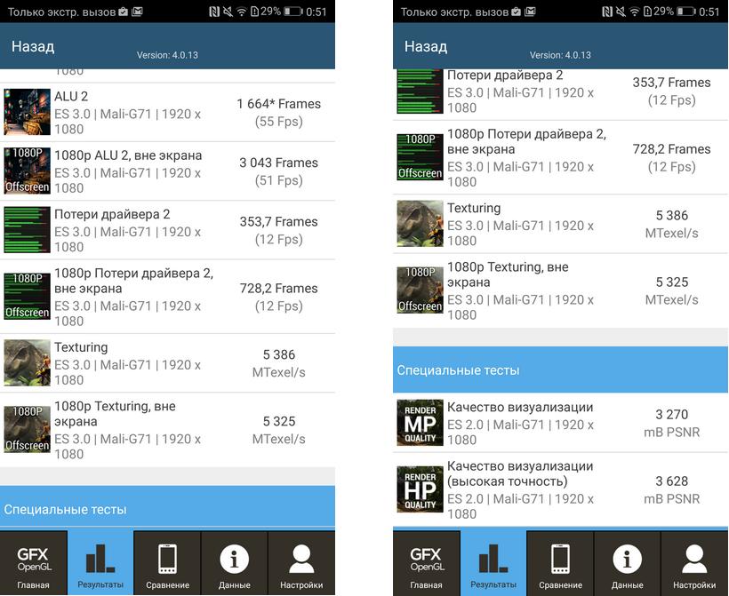 Huawei P10-бенчмарк-тест