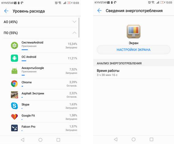 Huawei P8 Lite 2017- Скриншот Автономная работа Уровень расхода