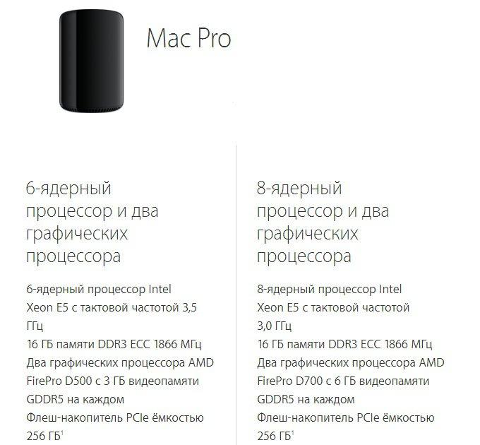 Apple обновила рабочую станцию Mac Pro 2013 года (4 фото)