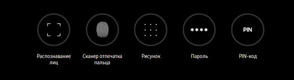 Samsung Galaxy S8-защита данных пользователя