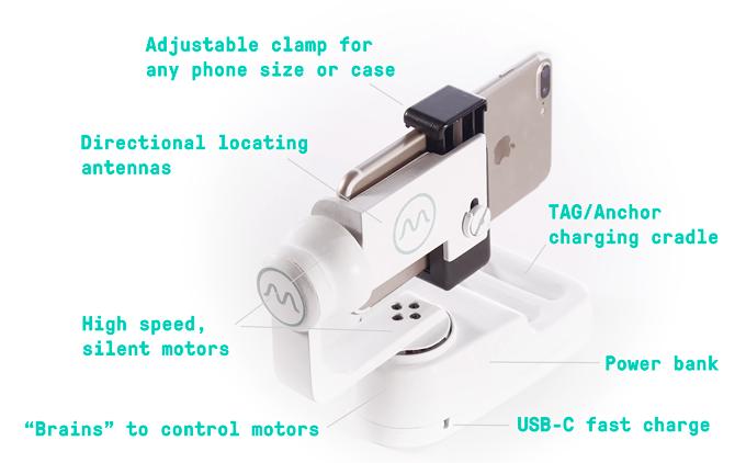 Стартап недели от АЛЛО. MOTUS - первый в мире робот-оператор для iPhone – фото 8