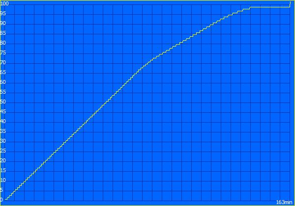 Обзор геймерского ноутбука ASUS FX553VD-91