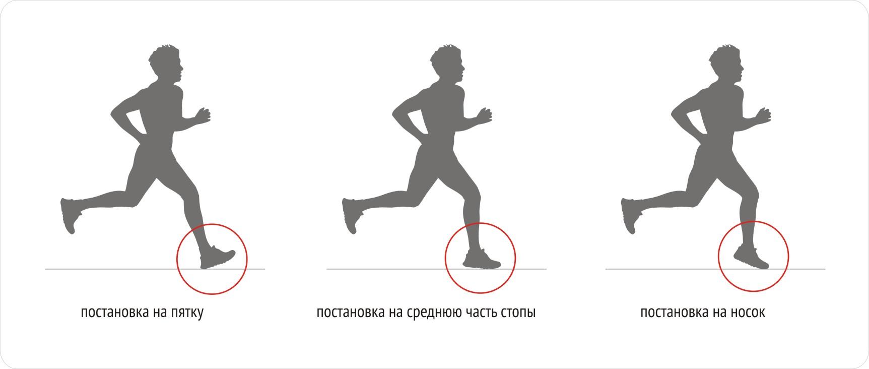 Подробная инструкция по выбору спортивной обуви для бега – фото (11)