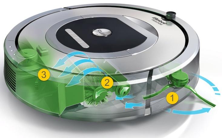 Робот-пылесос — верный помощник по уборке – Принцип работы робота-пылесоса