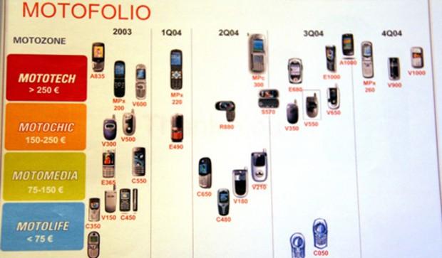 Motorola RAZR V3 – взгляд в прошлое - фото 4