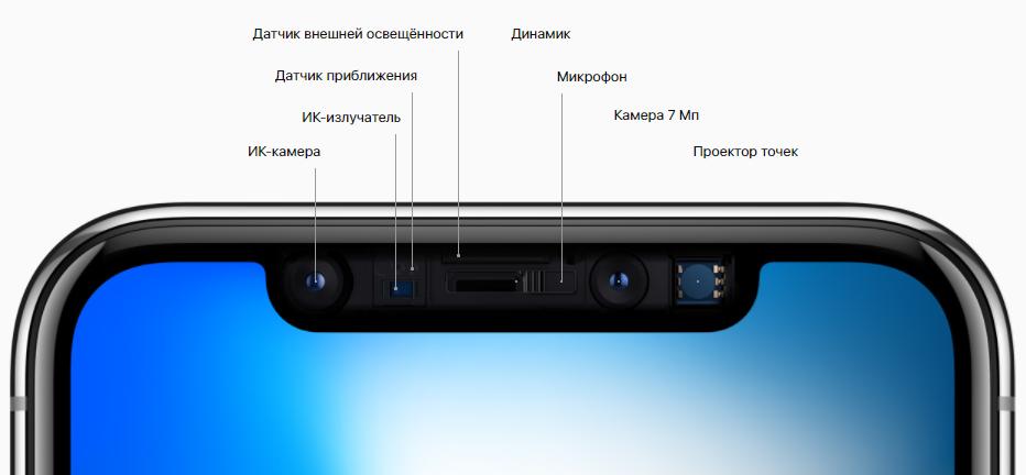 На что способны камеры iPhone X - система камер TrueDepth