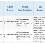 5106 Insides #902: Apple TV 5, ZTE Nubia Mini Z17 and frameless TV Xiaomi