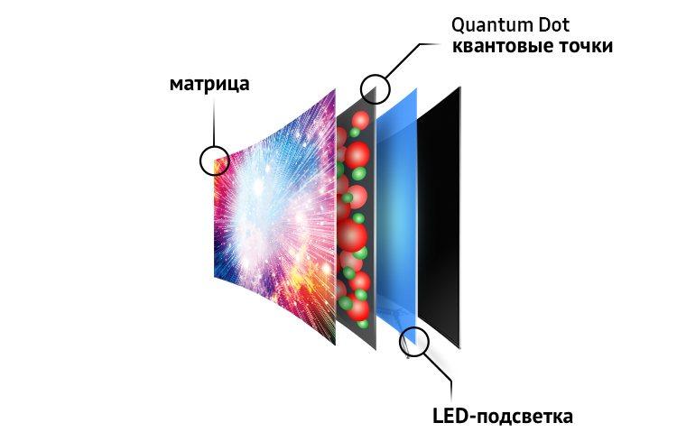 Quantum-Dot.jpg