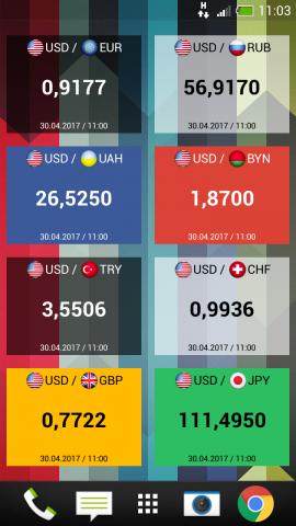 MX Валюта