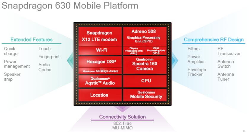Qualcomm представила новые мобильные процессоры Snapdragon 660 и Snapdragon 630 - фото 3