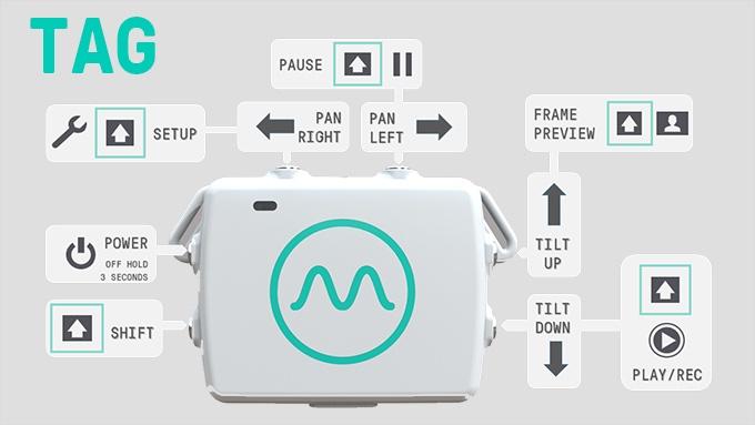Стартап недели от АЛЛО. MOTUS - первый в мире робот-оператор для iPhone – фото 7