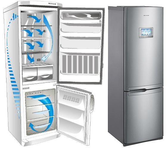 Как выбрать холодильник советы, нюансы, хитрости – Технология No Frost