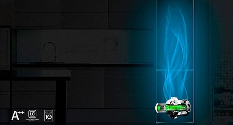 Как выбрать холодильник советы, нюансы, хитрости – Холодильник с инверторным компрессором
