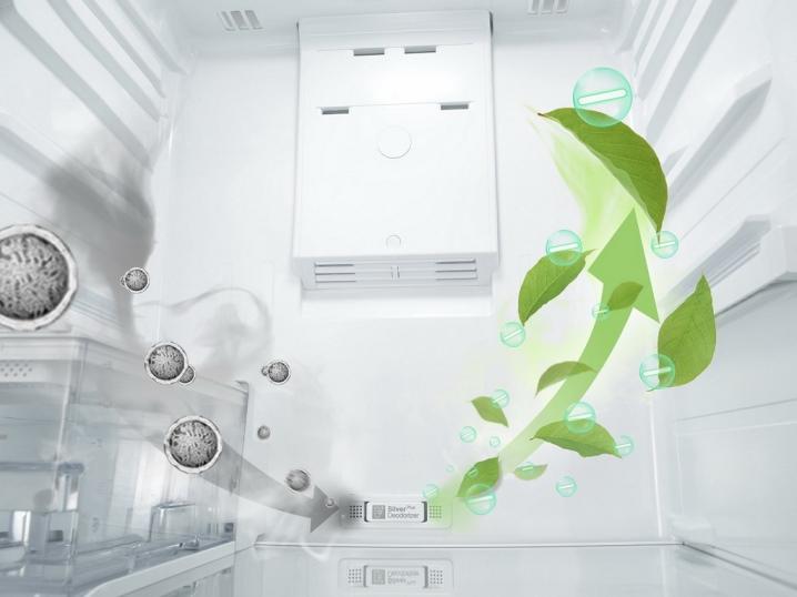 Как выбрать холодильник советы, нюансы, хитрости – Антибактериальное покрытие
