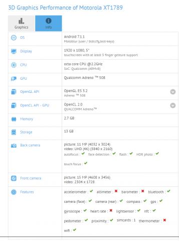 Insides #1015: Samsung Galaxy Note 8, Google Pixel 2, unknown new Moto and ZTE