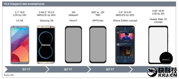 Insides #1029: Huawei Mate 10, Nokia 2, Apple Watch Series 3, Samsung Galaxy S9