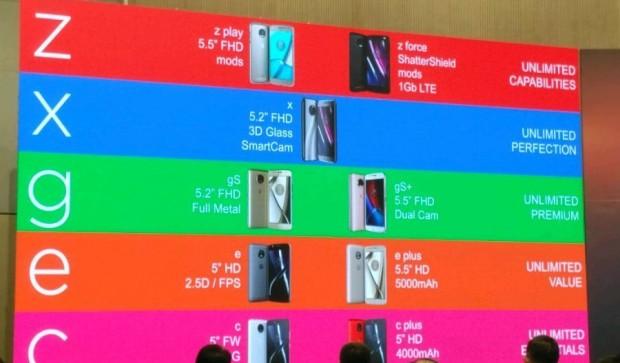 Motorola in new York – see new items?