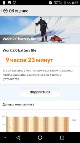 UleFone Power 2