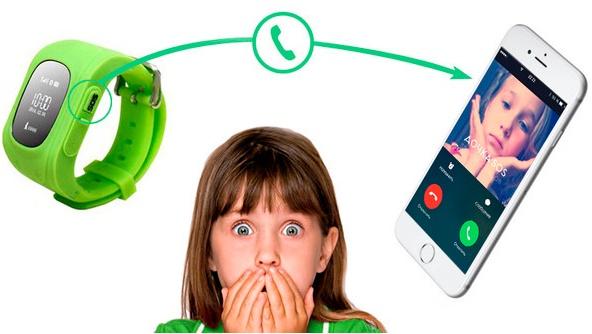 Смарт-часы для детей нюансы выбора – Кнопка SOS