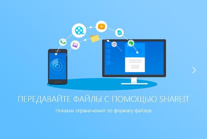 Как скинуть фото с телефона на компьютер основные способы – Shareit