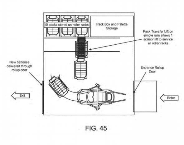 Tesla запатентовала мобильную станцию для обслуживания электромобилей (6 фото)