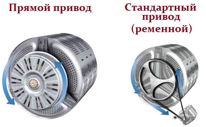 Стиральные машины с прямым приводом особенности – Отличие между прямым и ременным приводом