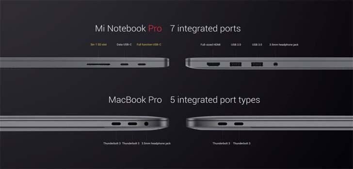 Xiaomi представила 15,6-дюймовый ноутбук Mi Notebook Pro – фото 4