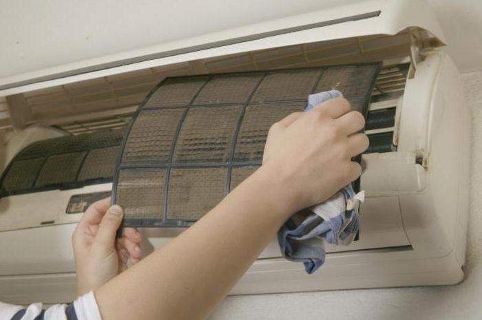 Как почистить кондиционер советы профессионалов - очистка внешнего блока