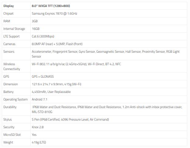 Samsung рассказала о новом 8-дюймовом защищенном планшете Galaxy Tab Active 2 - фото 2
