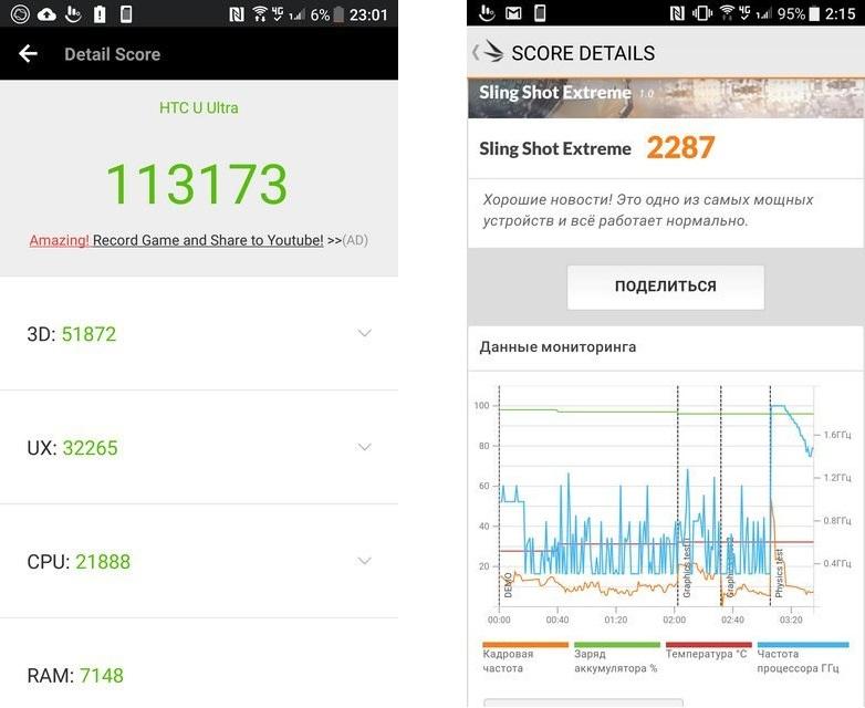 Обзор смартфона HTC U Ultra - производительность