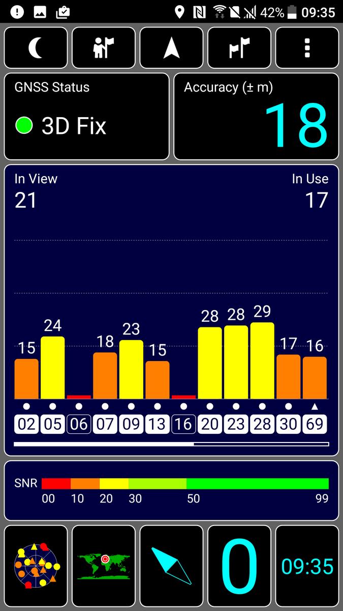 Обзор смартфона HTC U Ultra - коммуникационные возможности