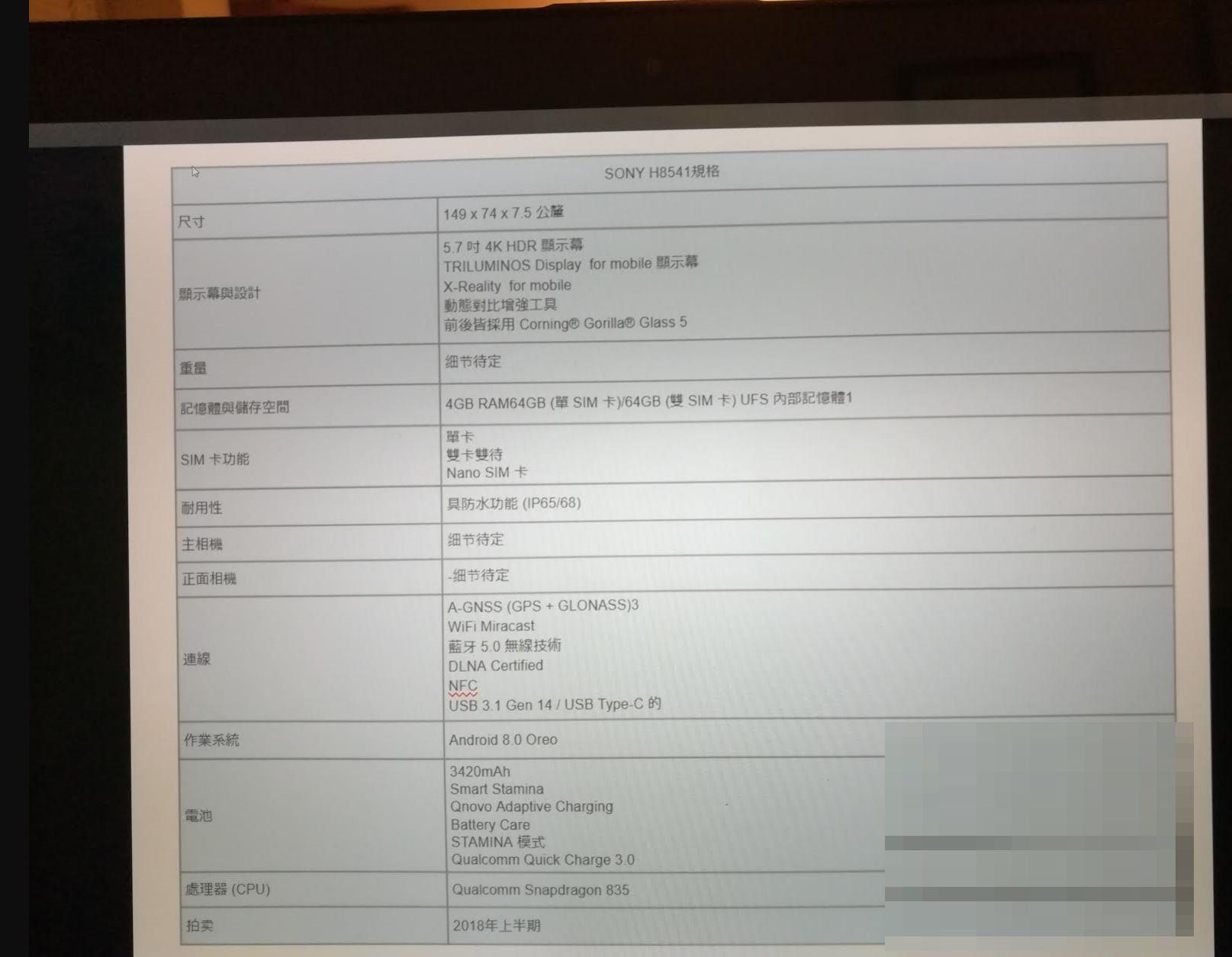 Sony's Bezel-Free Flagship To Sport SD835, Android Oreo: Leak