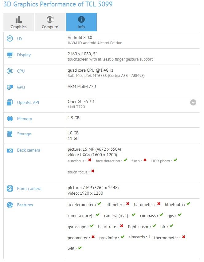 Alcatel A3A XL Phone Specs Revealed Via GFXBench Listing
