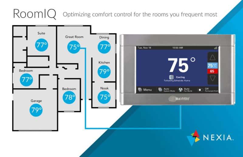 Nexia Makes Temp Control Smarter With RoomIQ & Trane XL724 – CES 2018