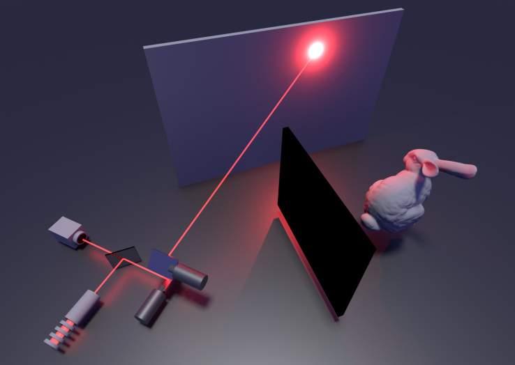 Autonomous cars could peep around corners via bouncing laser