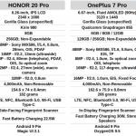 55174 Phone Comparisons: HONOR 20 Pro vs OnePlus 7 Pro