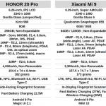 55901 Phone Comparisons: HONOR 20 Pro vs Xiaomi Mi 9