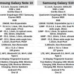 56834 Phone Comparisons: Samsung Galaxy Note 10 vs Samsung Galaxy S10